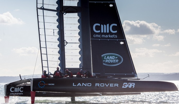 America's Cup-Boot